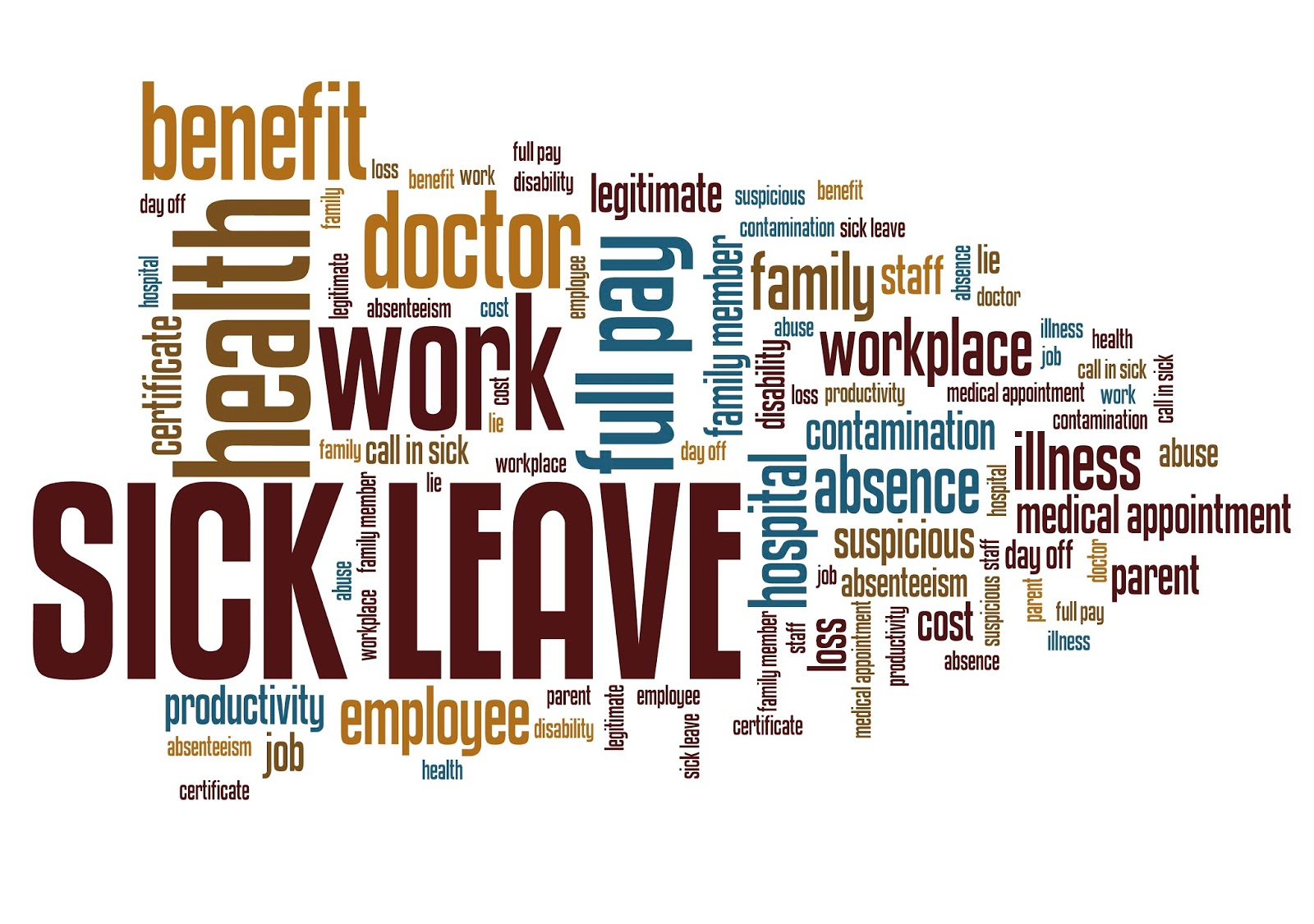 Employment Law Solicitors Solihull